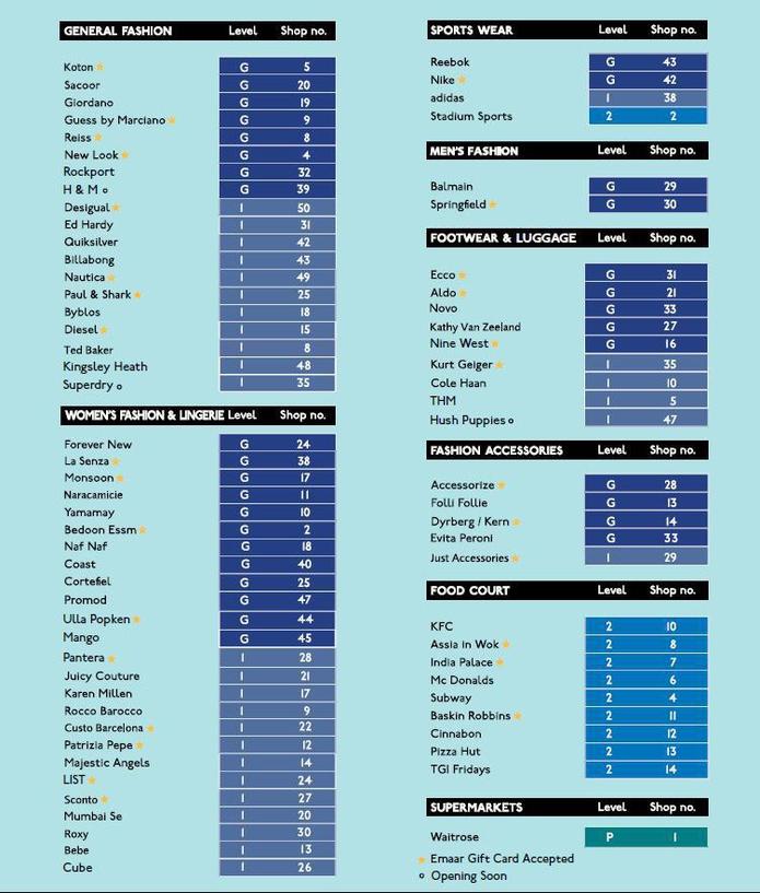 Dubai Marina Mall Shop Guide